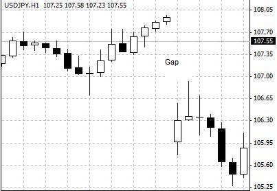 Most profitable forex chart patterns